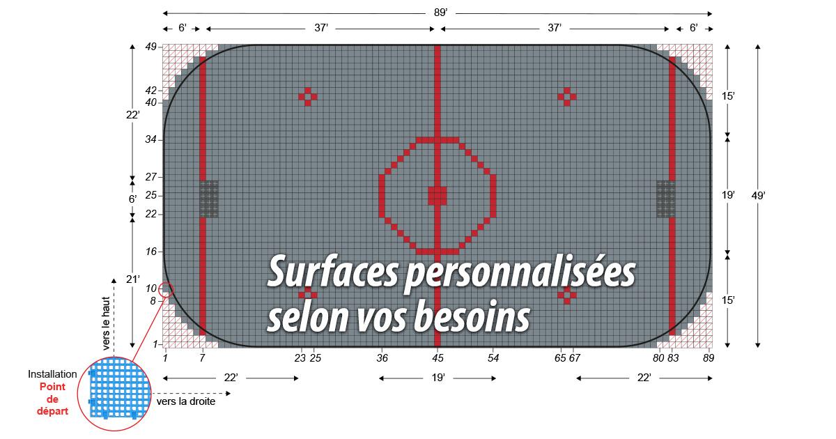 diapo_surfacesPersonnalisees